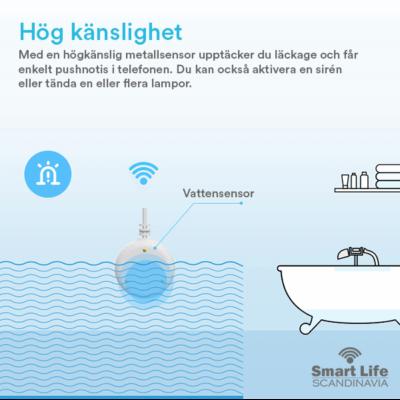 Smart vattensensor